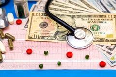 在心电图板料的听诊器与美金和药片 免版税库存图片