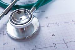 在心电图(ECG)图背景的听诊器 图库摄影