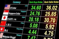 在数字式LED显示屏幕上的外币兑换率 库存图片