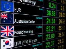 在数字式LED显示板的货币汇率 库存照片