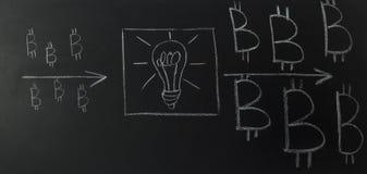 在文本里面的拉长的电灯泡-想法,与在黑板的商标bitcoin 图库摄影