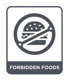 在时髦设计样式的禁止的食物象 在白色背景隔绝的禁止的食物象 禁止的食物导航简单的象 向量例证