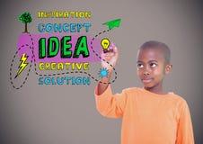 在棕色空白的背景前面的男孩文字与概念和创造性的想法图表 库存图片