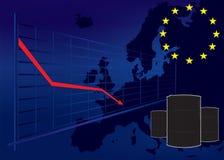 在欧盟图表的油价秋天 免版税库存照片