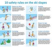在滑雪倾斜的10个安全规则 山滑雪安全指令 传染媒介例证对于小册子或信息 库存例证