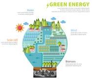 在电灯泡形状的清洁能源infographic模板设计世界,由传染媒介创造 免版税库存照片