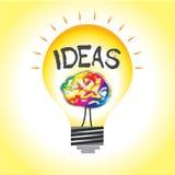 在电灯泡的想法照明 皇族释放例证