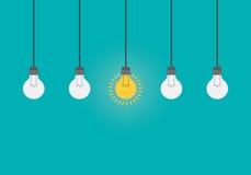 在电灯泡里面的发光的脑子,想法概念,平的样式例证 图库摄影