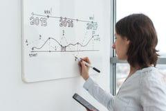 在白板的Woma图画在一个介绍时在会议室 免版税库存照片