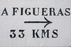 在白色墙壁上的Roadsign有指向Figueras的箭头的33 km, 免版税库存图片