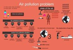 在白色的大气污染问题infographic传染媒介例证孤立 免版税库存照片