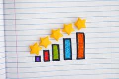 在笔记本板料的增长的图表与星 免版税库存照片