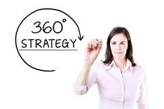 画在虚屏上的女实业家一个360度战略概念 免版税库存照片