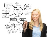 在虚屏上的女实业家图画 免版税库存照片