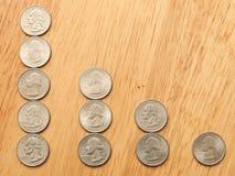 在衰落等级的硬币 库存图片