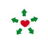 在视域下的心脏 免版税库存照片