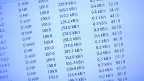 在计算机显示器的互联网速度 免版税图库摄影