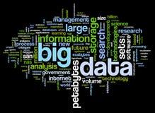 在词云彩的大数据概念 免版税图库摄影