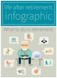 在退休以后的生活 向量例证