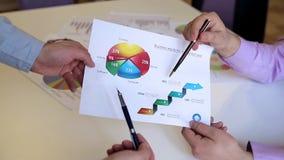 在队的图表信息分析 企业规划 影视素材