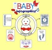 在题材的信息图表孩子对1年 免版税图库摄影