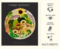 在食物的维生素E 库存图片