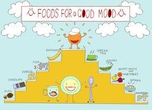在食物题目的信息图表,提高心情 库存照片
