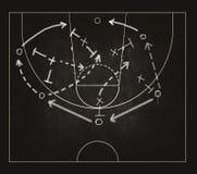 在黑板得出的比赛战略 免版税图库摄影