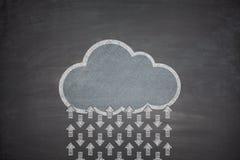 在黑板的云彩计算的概念 免版税库存图片