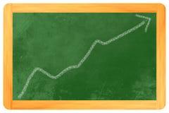 在黑板的图表 免版税库存图片