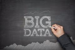 在黑板的大数据概念 免版税库存照片