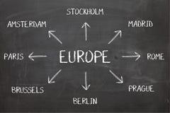 在黑板的欧洲图 图库摄影