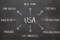 在黑板的美国图 库存图片