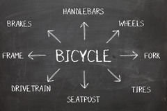 在黑板的自行车图 免版税库存图片