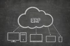 在黑板的ERP概念 免版税库存图片