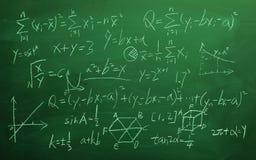 在黑板背景的算术惯例 免版税库存照片