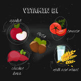 在黑背景的维生素B1 10 eps例证盾向量 水果和蔬菜与被设置的维生素B1信息图表 免版税库存照片