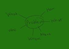 在绿色背景学校课程的问题 库存照片