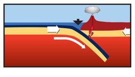 地热的能源 库存图片