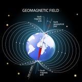 地球的地磁或磁场 库存例证