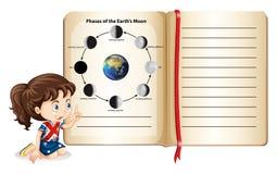 地球的月亮的阶段在书的 免版税库存照片