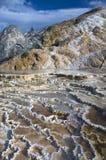 地质的形成 免版税库存照片