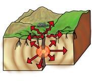 地震传染媒介例证 免版税库存图片