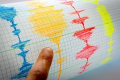 地震学设备板料-地震检波器小插图 免版税库存照片