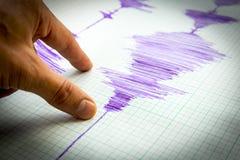 地震学设备板料-地震检波器小插图 免版税库存图片