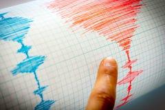 地震学设备板料-地震检波器小插图 图库摄影