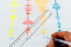 地震学设备板料-地震检波器,统治者 库存图片