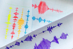 地震学设备板料-地震检波器 库存照片