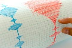地震学设备板料-地震检波器 库存图片