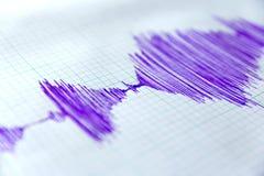 地震学设备板料-地震检波器 免版税图库摄影